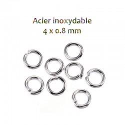 anneaux de jonction acier inoxydable